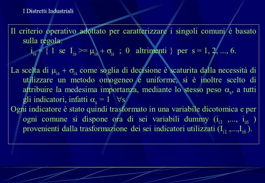 I Distretti Industriali Il criterio operativo adottato per caratterizzare i singoli comuni è basato sulla regola: i is = 1 se I is >= is is ; 0 altrim
