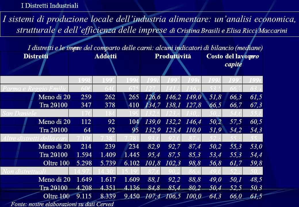 I Distretti Industriali I sistemi di produzione locale dellindustria alimentare: unanalisi economica, strutturale e dellefficienza delle imprese di Cr