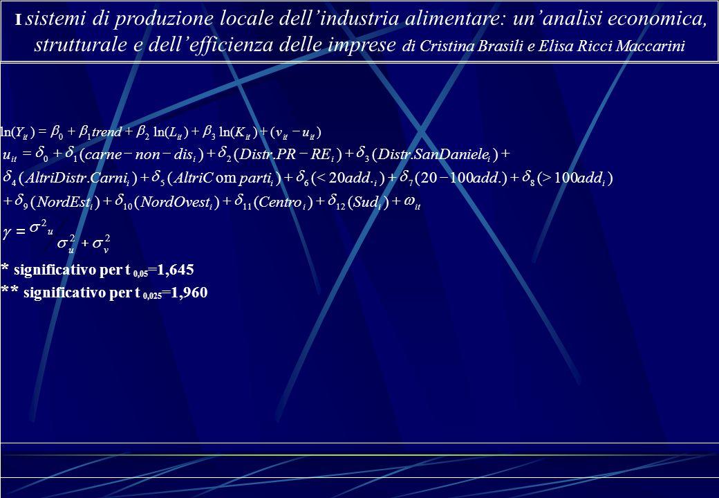 I sistemi di produzione locale dellindustria alimentare: unanalisi economica, strutturale e dellefficienza delle imprese di Cristina Brasili e Elisa R
