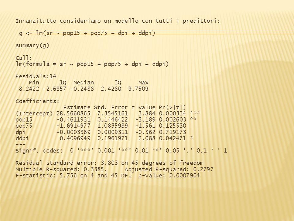 Innanzitutto consideriamo un modello con tutti i predittori: g <- lm(sr ~ pop15 + pop75 + dpi + ddpi) summary(g) Call: lm(formula = sr ~ pop15 + pop75 + dpi + ddpi) Residuals:14 Min 1Q Median 3Q Max -8.2422 -2.6857 -0.2488 2.4280 9.7509 Coefficients: Estimate Std.