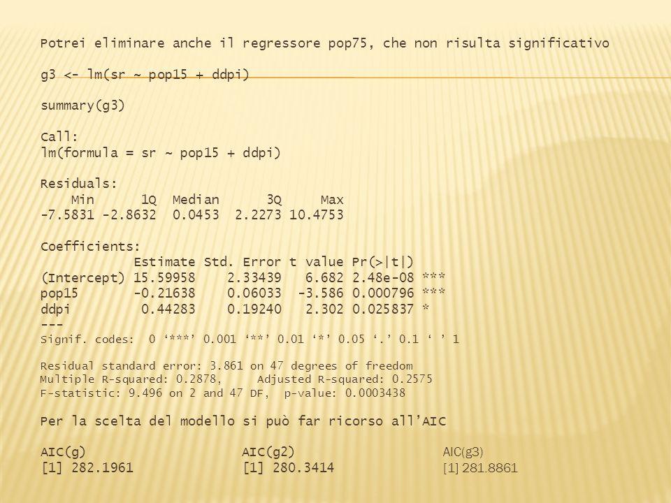 Potrei eliminare anche il regressore pop75, che non risulta significativo g3 <- lm(sr ~ pop15 + ddpi) summary(g3) Call: lm(formula = sr ~ pop15 + ddpi) Residuals: Min 1Q Median 3Q Max -7.5831 -2.8632 0.0453 2.2273 10.4753 Coefficients: Estimate Std.