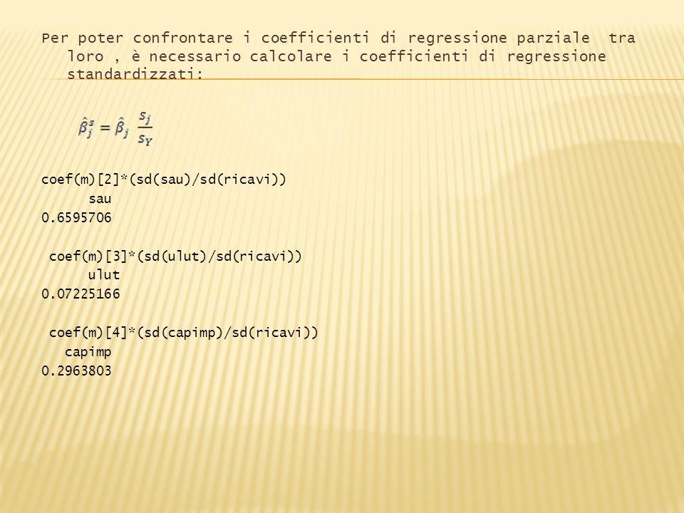 Verifichiamo le assunzioni del modello OLS: par(mfrow=c(2,2)) plot(m) par(mfrow=c(1,1))