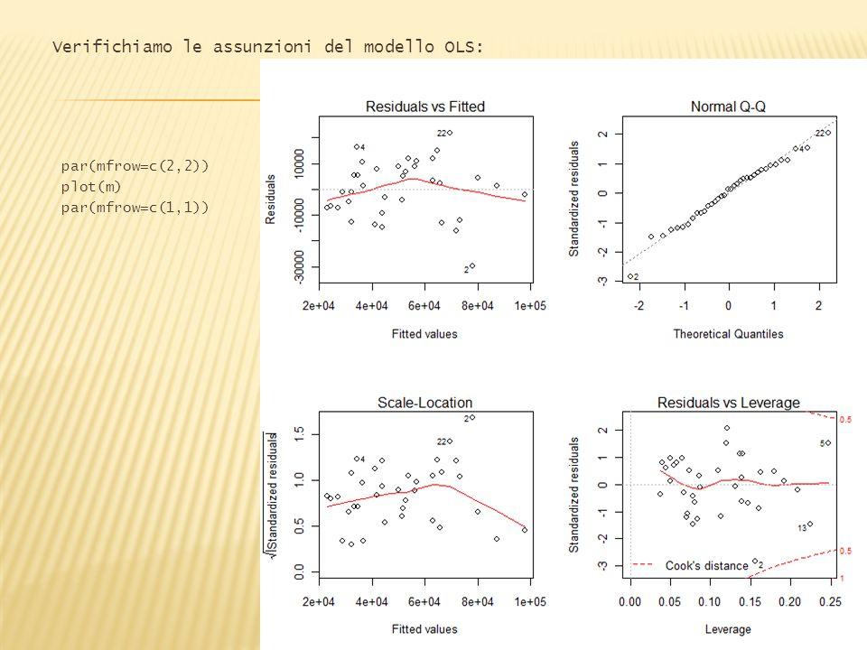 Tra le variabili indipendenti della formula del comando lm è possibile inserire anche variabili di tipo factor Utilizzando i dati dellesempio precedente(aziende agricole) possiamo introdurre un nuovo regressore di tipo qualitativo: ote Consideriamo il modello: ricavi = β 0 + β 1 sau + β 2 ote + β 3 capimp + ε in cui la variabile fattore ote può assumere due modalità: viticoltura o frutta.