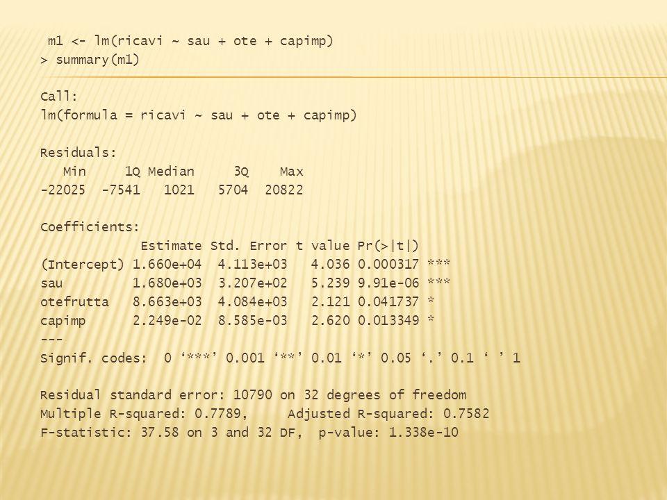 m1 <- lm(ricavi ~ sau + ote + capimp) > summary(m1) Call: lm(formula = ricavi ~ sau + ote + capimp) Residuals: Min 1Q Median 3Q Max -22025 -7541 1021 5704 20822 Coefficients: Estimate Std.