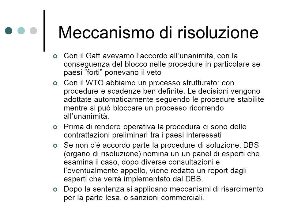 Meccanismo di risoluzione Con il Gatt avevamo laccordo allunanimità, con la conseguenza del blocco nelle procedure in particolare se paesi forti ponev