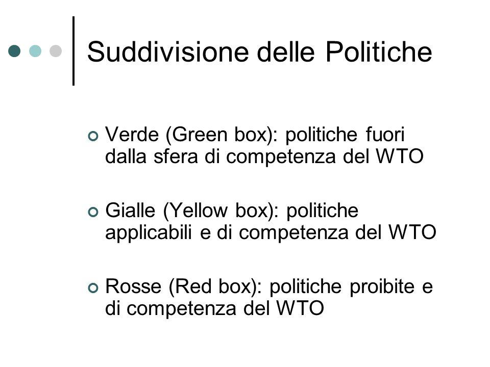 Suddivisione delle Politiche Verde (Green box): politiche fuori dalla sfera di competenza del WTO Gialle (Yellow box): politiche applicabili e di comp