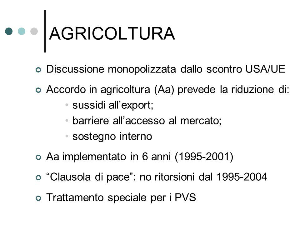 AGRICOLTURA Discussione monopolizzata dallo scontro USA/UE Accordo in agricoltura (Aa) prevede la riduzione di: sussidi allexport; barriere allaccesso