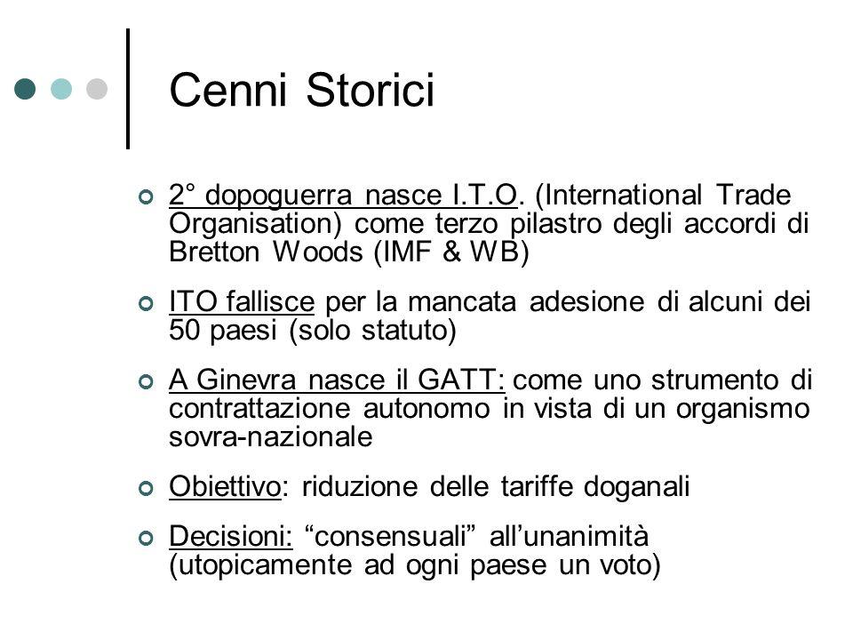 Storia dei negoziati del GATT AnnoLuogo/NomeNr.