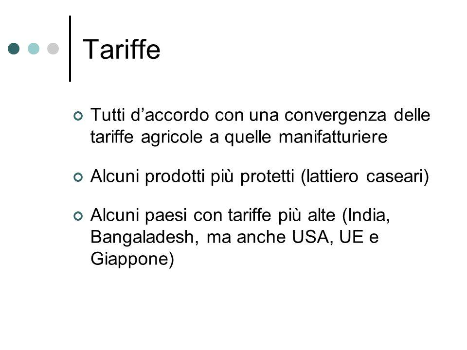 Tariffe Tutti daccordo con una convergenza delle tariffe agricole a quelle manifatturiere Alcuni prodotti più protetti (lattiero caseari) Alcuni paesi