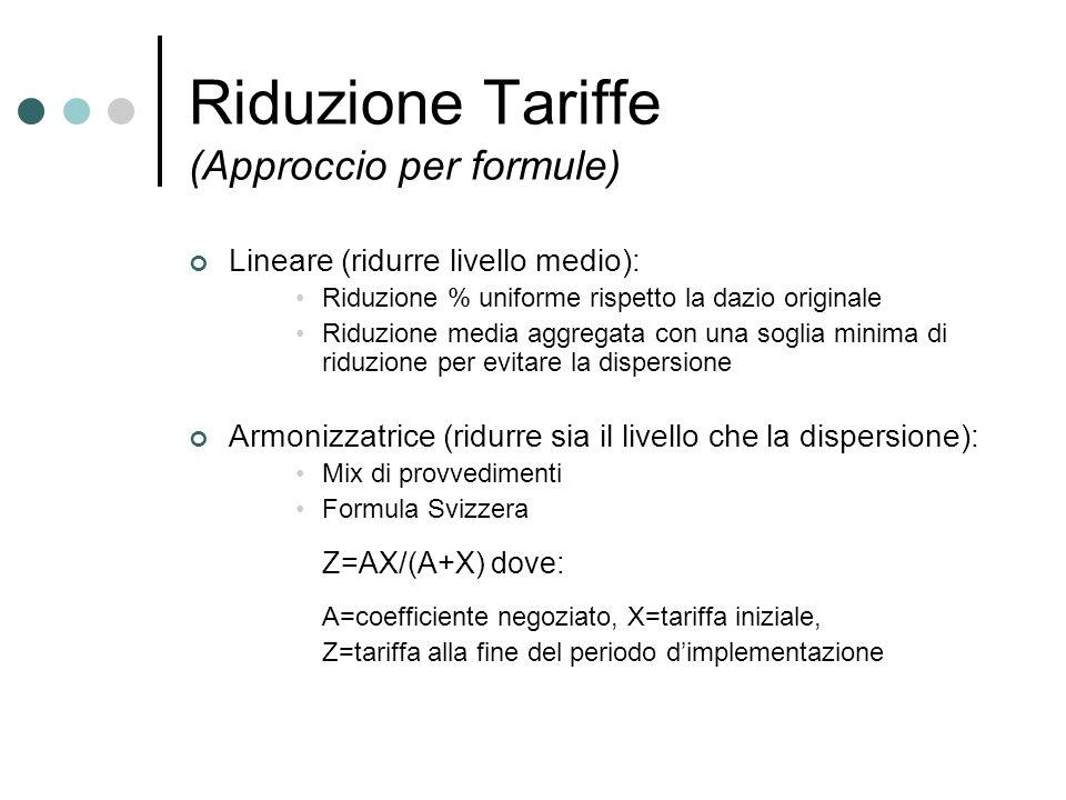 Riduzione Tariffe (Approccio per formule) Lineare (ridurre livello medio): Riduzione % uniforme rispetto la dazio originale Riduzione media aggregata
