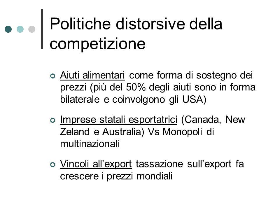 Politiche distorsive della competizione Aiuti alimentari come forma di sostegno dei prezzi (più del 50% degli aiuti sono in forma bilaterale e coinvol