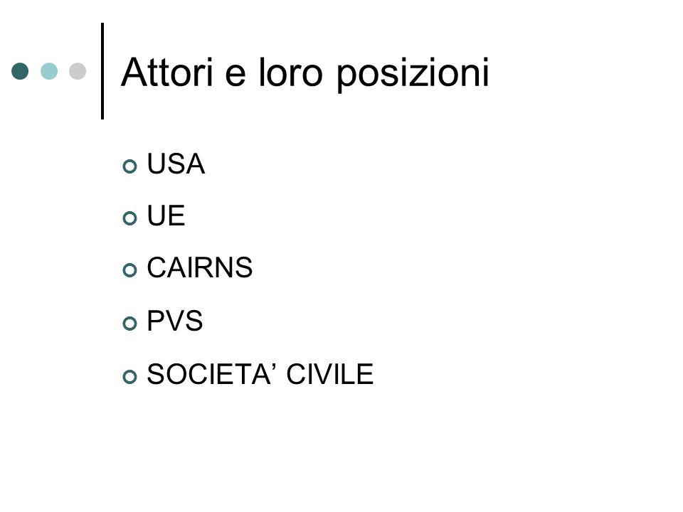 Attori e loro posizioni USA UE CAIRNS PVS SOCIETA CIVILE