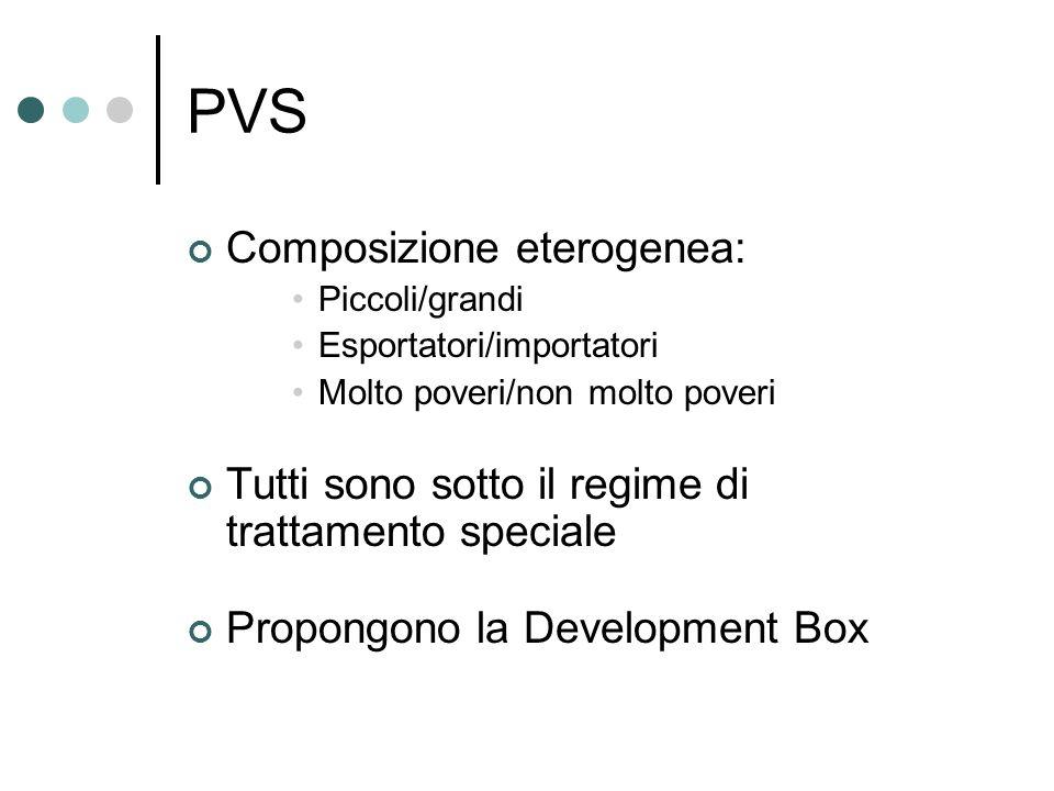 PVS Composizione eterogenea: Piccoli/grandi Esportatori/importatori Molto poveri/non molto poveri Tutti sono sotto il regime di trattamento speciale P