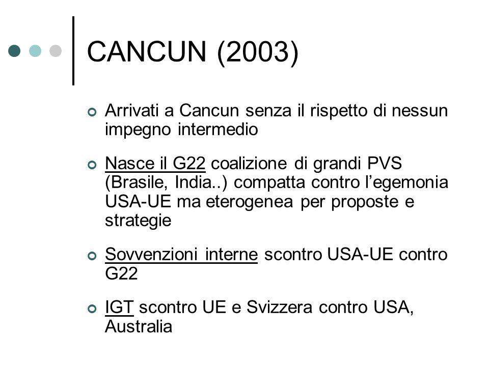 CANCUN (2003) Arrivati a Cancun senza il rispetto di nessun impegno intermedio Nasce il G22 coalizione di grandi PVS (Brasile, India..) compatta contr