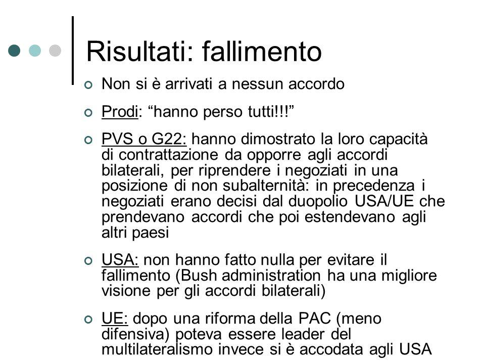 Risultati: fallimento Non si è arrivati a nessun accordo Prodi: hanno perso tutti!!! PVS o G22: hanno dimostrato la loro capacità di contrattazione da