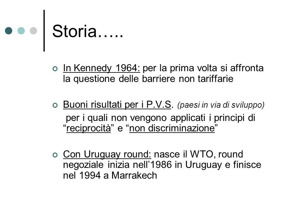 Storia….. In Kennedy 1964: per la prima volta si affronta la questione delle barriere non tariffarie Buoni risultati per i P.V.S. (paesi in via di svi
