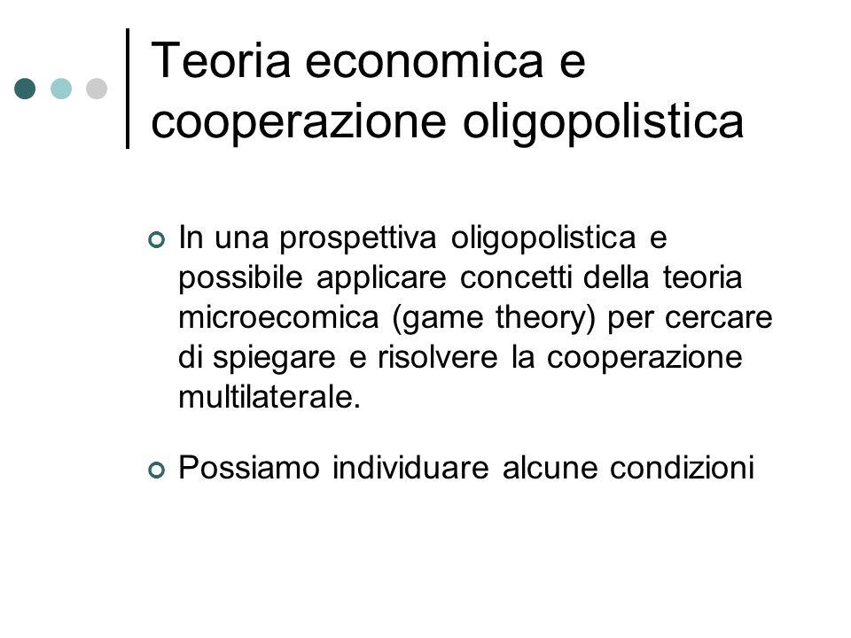 Teoria economica e cooperazione oligopolistica In una prospettiva oligopolistica e possibile applicare concetti della teoria microecomica (game theory
