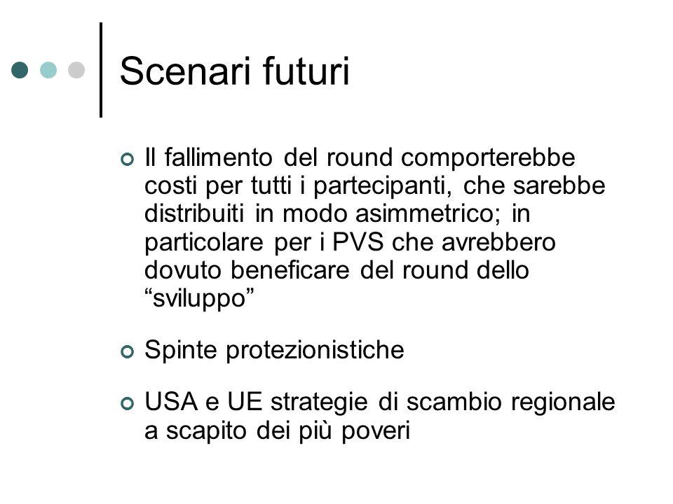 Scenari futuri Il fallimento del round comporterebbe costi per tutti i partecipanti, che sarebbe distribuiti in modo asimmetrico; in particolare per i
