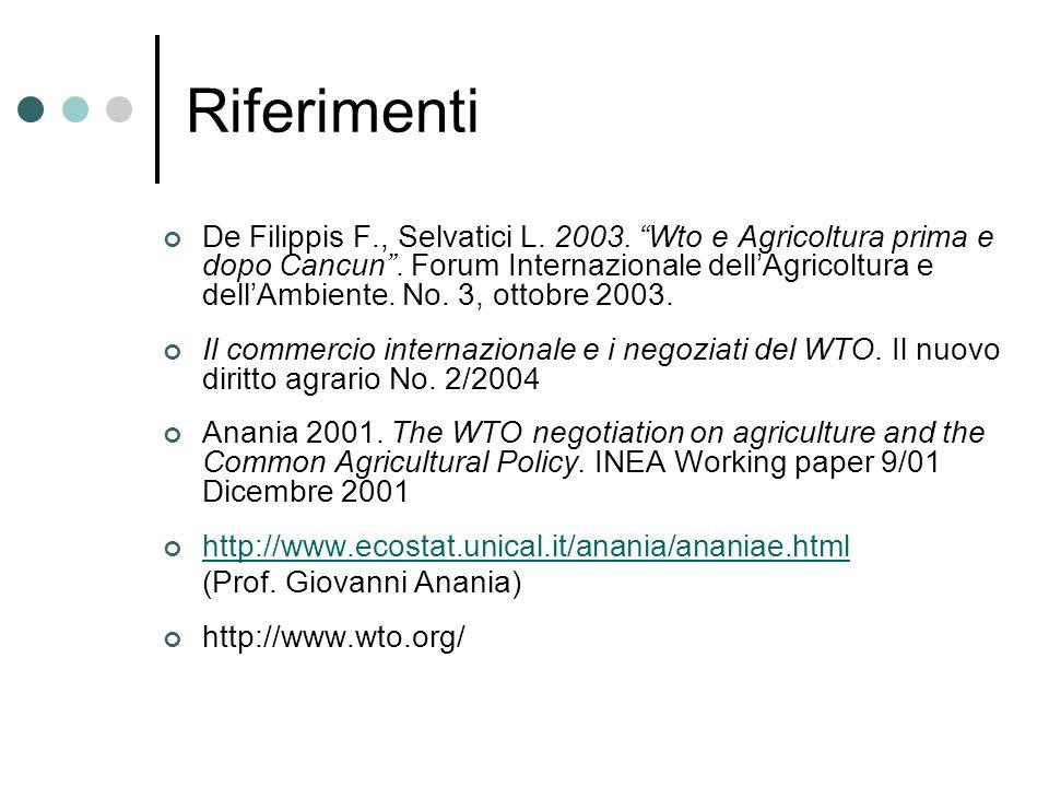 Riferimenti De Filippis F., Selvatici L. 2003. Wto e Agricoltura prima e dopo Cancun. Forum Internazionale dellAgricoltura e dellAmbiente. No. 3, otto