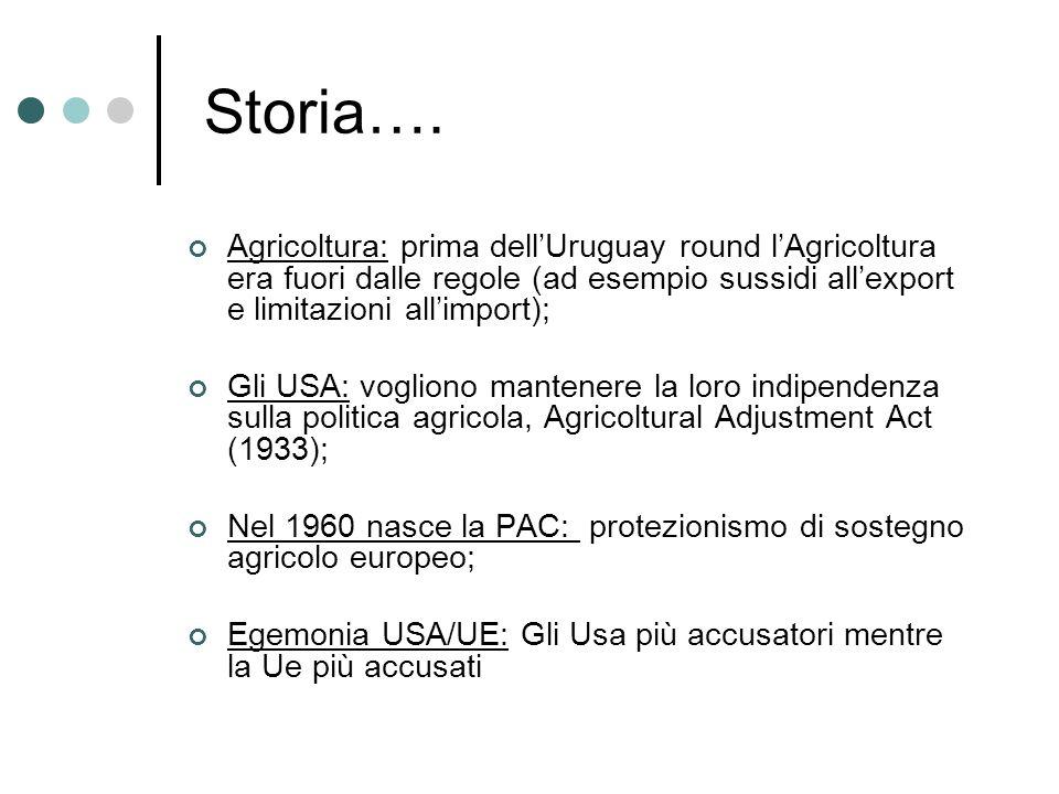 Storia…. Agricoltura: prima dellUruguay round lAgricoltura era fuori dalle regole (ad esempio sussidi allexport e limitazioni allimport); Gli USA: vog