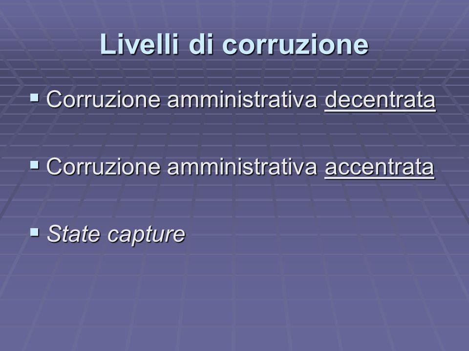 Livelli di corruzione Corruzione amministrativa decentrata Corruzione amministrativa decentrata Corruzione amministrativa accentrata Corruzione amministrativa accentrata State capture State capture