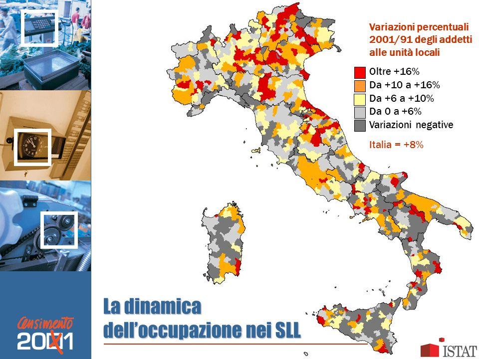 La dinamica delloccupazione nei SLL Variazioni percentuali 2001/91 degli addetti alle unità locali Oltre +16% Da +10 a +16% Da +6 a +10% Da 0 a +6% Va
