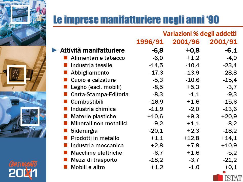 Le imprese manifatturiere negli anni 90 Variazioni % degli addetti 1996/912001/962001/91 Attività manifatturiere-6,8+0,8-6,1 Alimentari e tabacco-6,0+