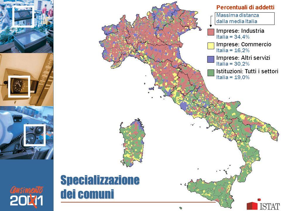 Percentuali di addetti Massima distanza dalla media Italia Imprese: Industria Italia = 34,4% Imprese: Commercio Italia = 16,2% Imprese: Altri servizi
