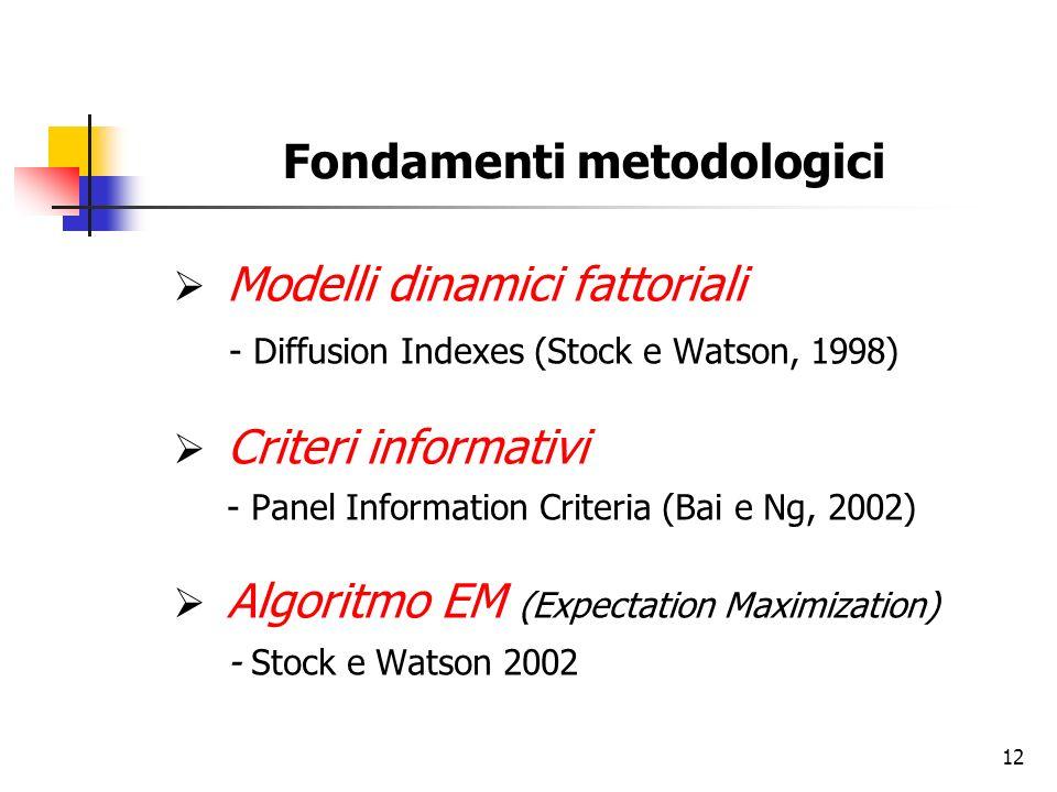 12 Fondamenti metodologici Modelli dinamici fattoriali - Diffusion Indexes (Stock e Watson, 1998) Criteri informativi - Panel Information Criteria (Ba