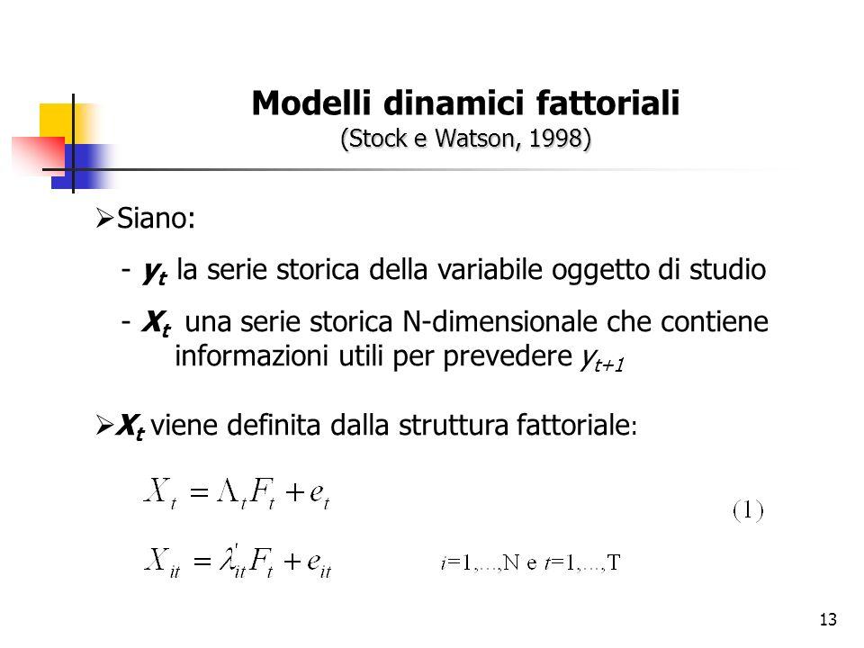 13 (Stock e Watson, 1998) Modelli dinamici fattoriali (Stock e Watson, 1998) Siano: - y t la serie storica della variabile oggetto di studio - X t una serie storica N-dimensionale che contiene informazioni utili per prevedere y t+1 X t viene definita dalla struttura fattoriale :