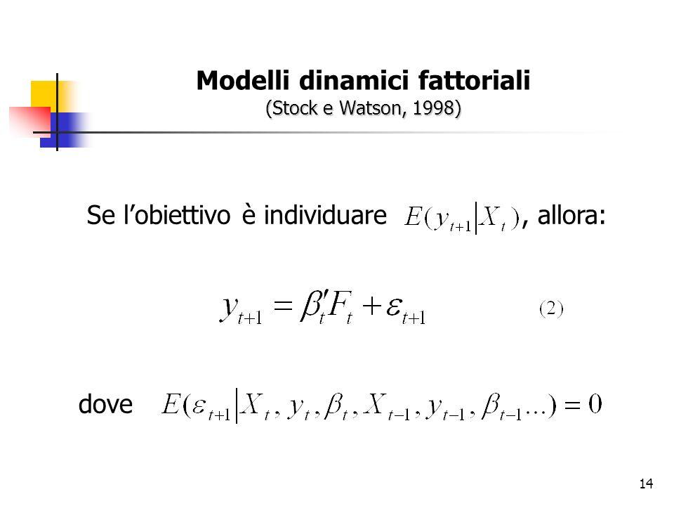 14 (Stock e Watson, 1998) Modelli dinamici fattoriali (Stock e Watson, 1998) Se lobiettivo è individuare, allora: dove