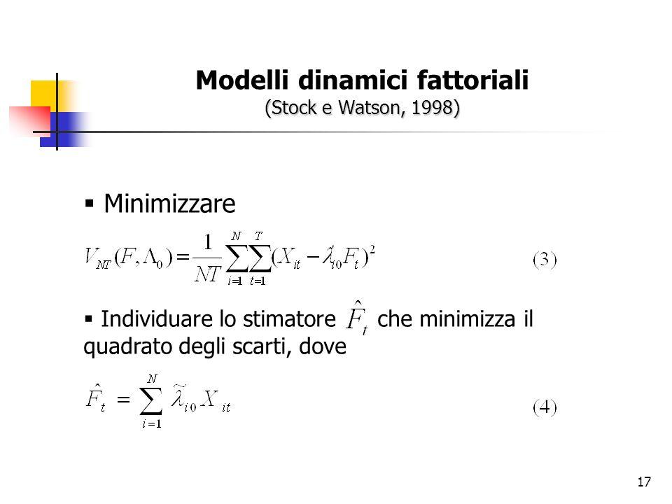 17 (Stock e Watson, 1998) Modelli dinamici fattoriali (Stock e Watson, 1998) Minimizzare Individuare lo stimatore che minimizza il quadrato degli scarti, dove