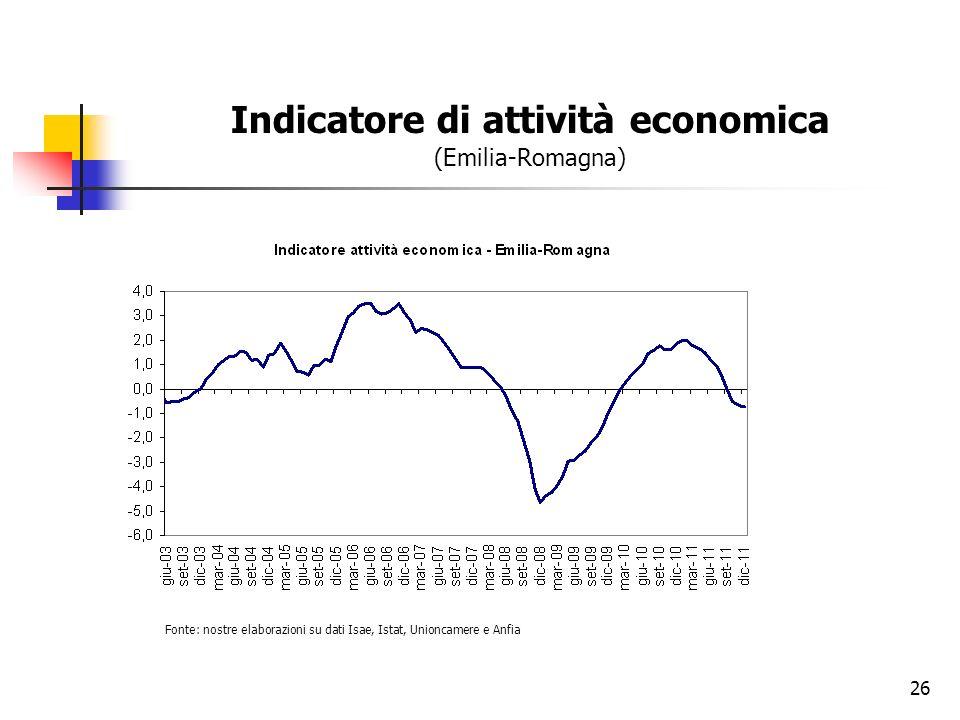26 Indicatore di attività economica (Emilia-Romagna) Fonte: nostre elaborazioni su dati Isae, Istat, Unioncamere e Anfia