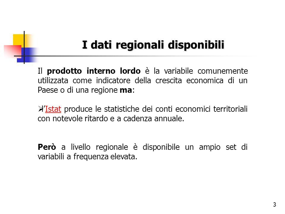 3 I dati regionali disponibili Il prodotto interno lordo è la variabile comunemente utilizzata come indicatore della crescita economica di un Paese o