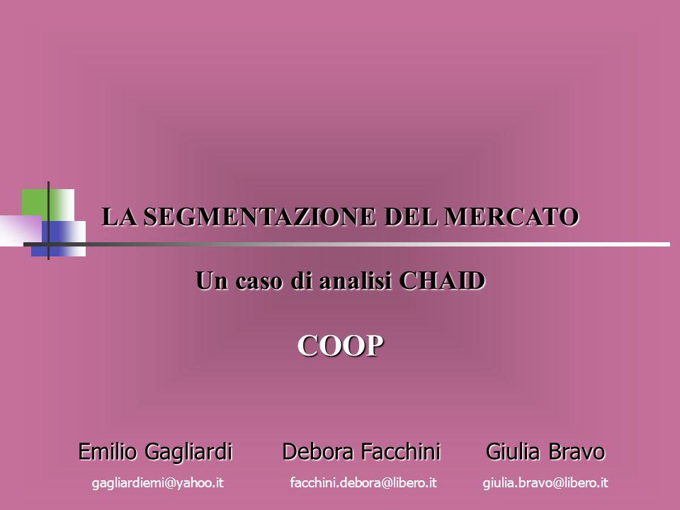 LA SEGMENTAZIONE DEL MERCATO Un caso di analisi CHAID COOP Emilio GagliardiDebora FacchiniGiulia Bravo gagliardiemi@yahoo.it giulia.bravo@libero.itfacchini.debora@libero.it