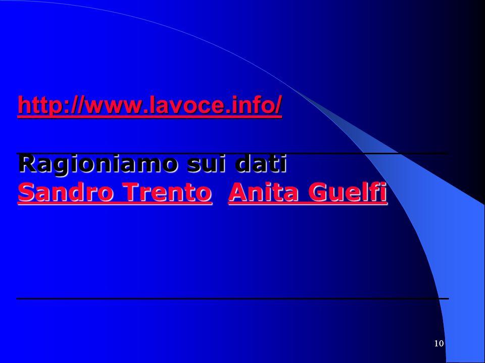 10 http://www.lavoce.info/ http://www.lavoce.info/ Ragioniamo sui dati Sandro Trento Anita Guelfi Sandro TrentoAnita Guelfi http://www.lavoce.info/ Sandro TrentoAnita Guelfi