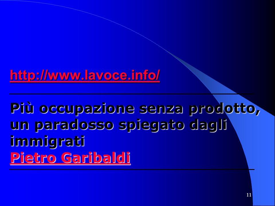 11 http://www.lavoce.info/ http://www.lavoce.info/ Più occupazione senza prodotto, un paradosso spiegato dagli immigrati Pietro Garibaldi Pietro Garibaldi http://www.lavoce.info/ Pietro Garibaldi