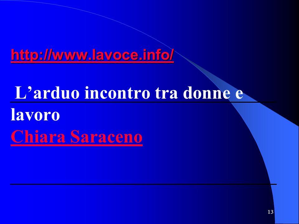 13 http://www.lavoce.info/ http://www.lavoce.info/ http://www.lavoce.info/ Larduo incontro tra donne e lavoro Chiara Saraceno http://www.lavoce.info/ Chiara Saraceno