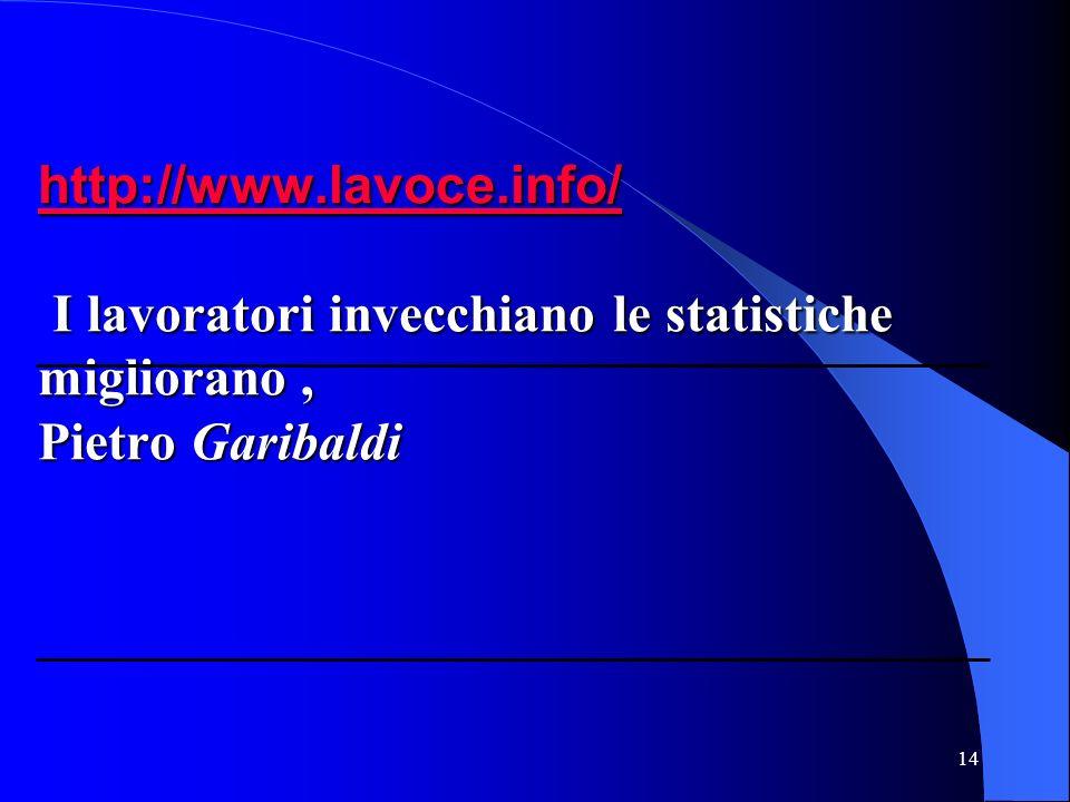 14 http://www.lavoce.info/ http://www.lavoce.info/ I lavoratori invecchiano le statistiche migliorano, Pietro Garibaldi http://www.lavoce.info/