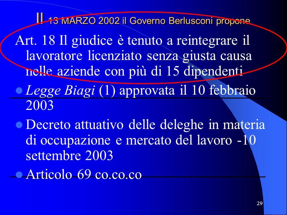 29 Il 13 MARZO 2002 il Governo Berlusconi propone Art.