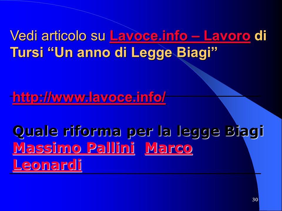 30 Vedi articolo su Lavoce.info – Lavoro di Tursi Un anno di Legge Biagi Lavoce.info – LavoroLavoce.info – Lavoro http://www.lavoce.info/ http://www.lavoce.info/ Quale riforma per la legge Biagi Massimo Pallini Marco Leonardi Massimo PalliniMarco Leonardi http://www.lavoce.info/ Massimo PalliniMarco Leonardi
