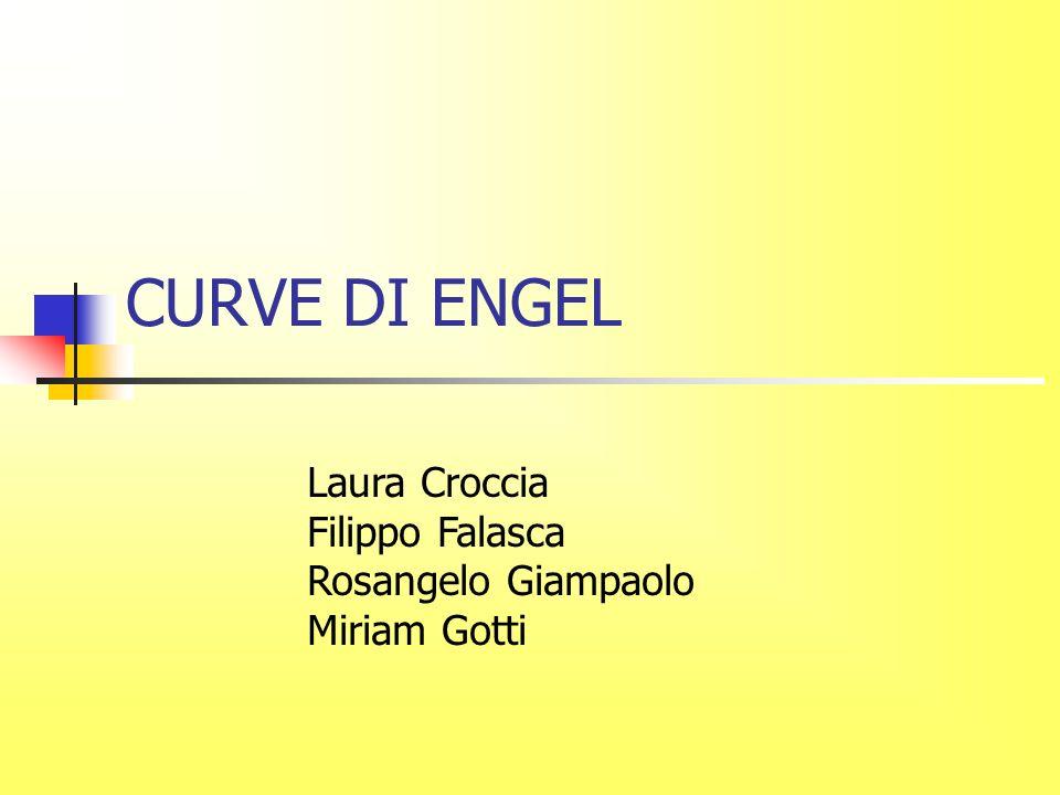 CURVE DI ENGEL Laura Croccia Filippo Falasca Rosangelo Giampaolo Miriam Gotti