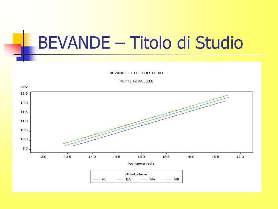 BEVANDE – Titolo di Studio