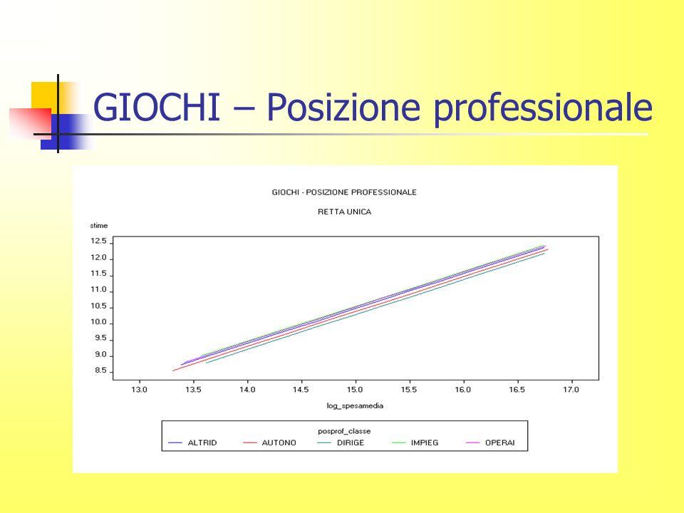 GIOCHI – Posizione professionale