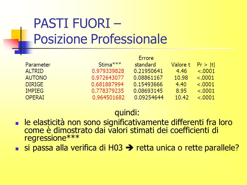 PASTI FUORI – Posizione Professionale Errore Parameter Stima*** standard Valore t Pr > |t| ALTRID 0.979339828 0.21950641 4.46 <.0001 AUTONO 0.972643077 0.08861167 10.98 <.0001 DIRIGE 0.681887994 0.15493666 4.40 <.0001 IMPIEG 0.778379235 0.08693145 8.95 <.0001 OPERAI 0.964501682 0.09254644 10.42 <.0001 quindi: le elasticità non sono significativamente differenti fra loro come è dimostrato dai valori stimati dei coefficienti di regressione*** si passa alla verifica di H03 retta unica o rette parallele