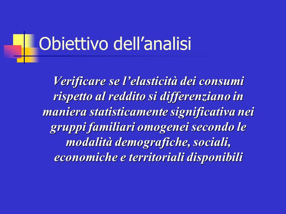 Obiettivo dellanalisi Verificare se lelasticità dei consumi rispetto al reddito si differenziano in maniera statisticamente significativa nei gruppi f