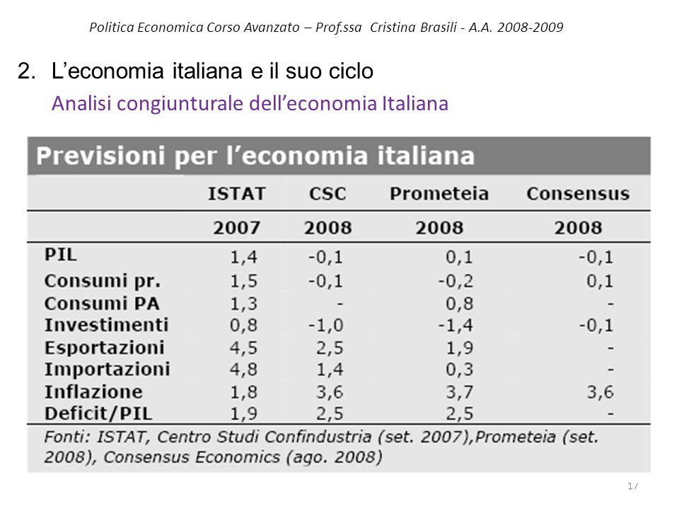 Politica Economica Corso Avanzato – Prof.ssa Cristina Brasili - A.A. 2008-2009 2. Leconomia italiana e il suo ciclo Analisi congiunturale delleconomia