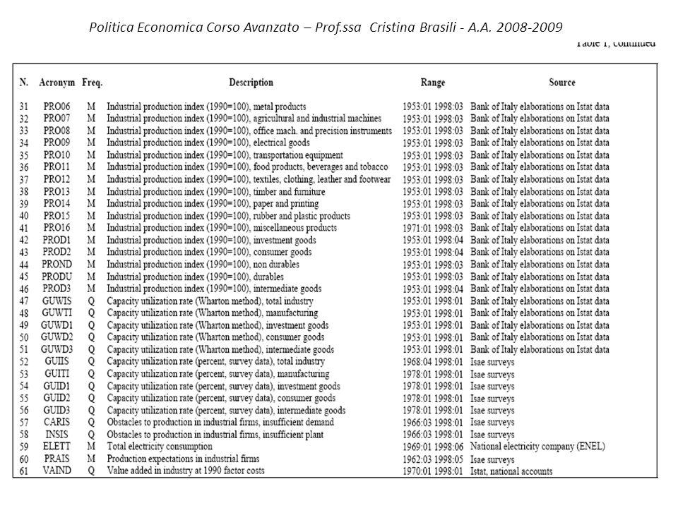 Politica Economica Corso Avanzato – Prof.ssa Cristina Brasili - A.A. 2008-2009 22