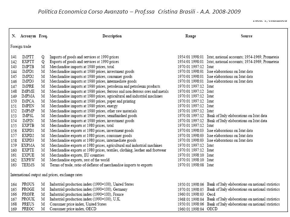 Politica Economica Corso Avanzato – Prof.ssa Cristina Brasili - A.A. 2008-2009 26