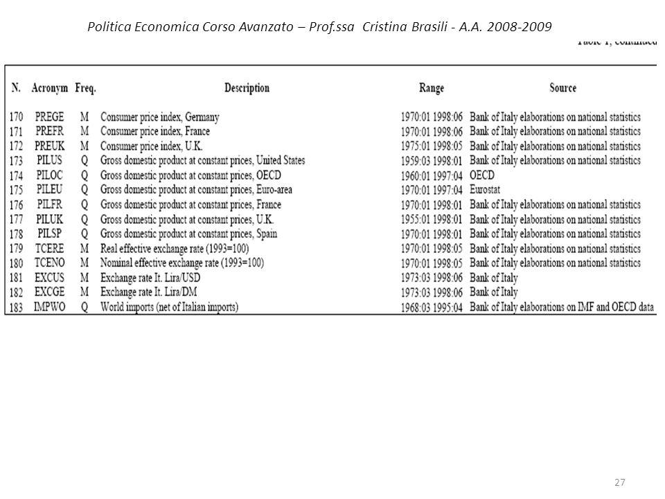 Politica Economica Corso Avanzato – Prof.ssa Cristina Brasili - A.A. 2008-2009 27